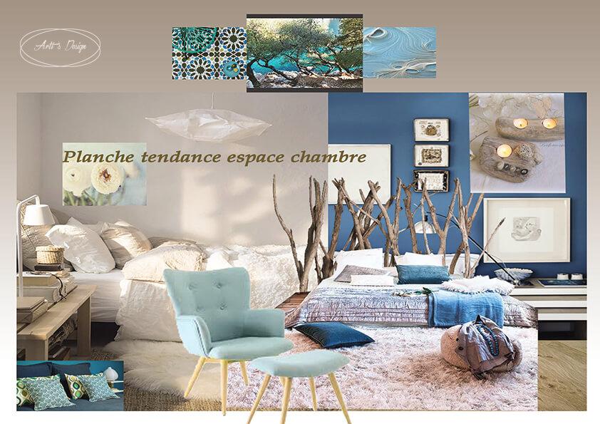 Etude détaillée pour l'aménagement et la décoration des espaces salon, jeux et chambre parentale